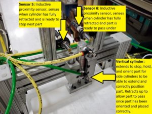 Manufacturing Technology with Inductive Proximity Sensors