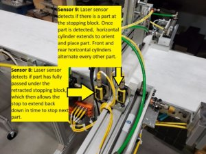 Manufacturing Technology with Laser Sensors at Automation Station