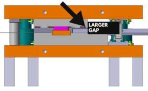 Clearance Gap on a Tooling Die for Metal Stamping Operations